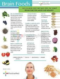 brain foods improving your diet may help you on that exam next
