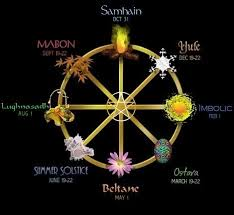 facts about paganism the circular