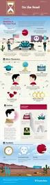 on the road infographic course hero literature infographics