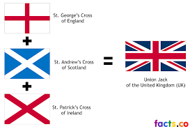 uk flag colours meaning and symbolism