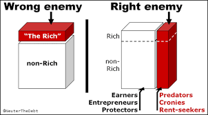 Not Since The Accident Meme - meme cleverly shows the common enemy of the rich and poor