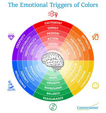 best 25 colour wheel ideas on pinterest color theory for