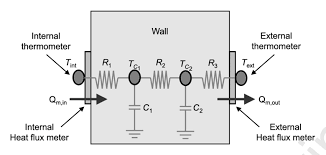 schematic diagram showing the equivalent electrical circuit for