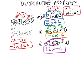 distributive property math algebra distributive property
