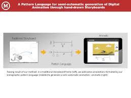 pattern language digital wip sibigrapi cacique