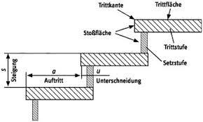 treppen din 18065 pdf umwelt demo bgi guv i 561 dguv information 208 005 treppen