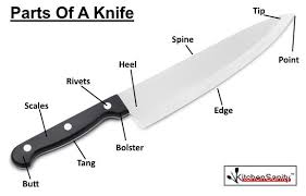 basic kitchen knives best kitchen knives knife reviews kitchensanity