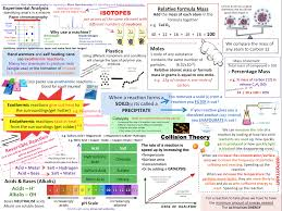the 25 best aqa chemistry past papers ideas on pinterest asian