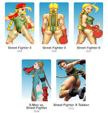 from street fighter main character name the shocking evolutions of 8 iconic female gaming characters