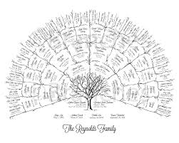 branches com 5 generation family tree sle family