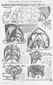 186 best gothic architecture images on pinterest gothic