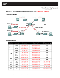 lab 7 5 2 ripv2 challenge configuration lab instructor version