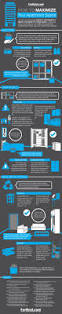 home decor infographic 100 home decor infographic fact and tips for your living