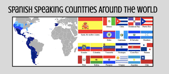 speaking countries around the world hyperdocs co