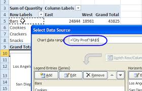 how to update pivot table excel pivot chart source data