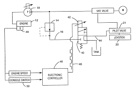 hydraulic solenoid valve wiring diagram ochikara biz