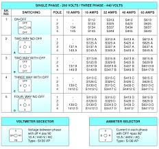similiar perko battery switch wiring diagram keywords u2013 readingrat net