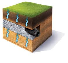 home design cool basement waterproofing with french drain