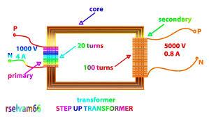 component voltage step up converter lt3758 high input 150w boost
