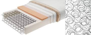miglior materasso molle insacchettate materassi a molle tradizionali le migliori marche lita imola