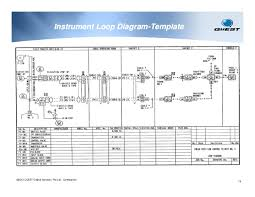 detail engineering instrumentation and controls for oil u0026 gas indus u2026