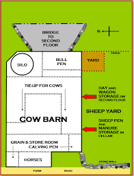 calving barn layouts images reverse search