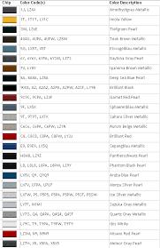 paint color code location audiworld forums