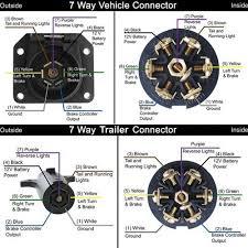 7 pin flat trailer search rv accessories