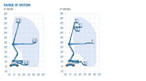 z30 20 genie wiring diagram genie boom lift 30 20 genie boom z