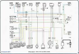2002 jeep liberty wiring diagram wiring diagram byblank