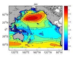 hdwave u2013 high dimensional statistical modelling of changes in wave