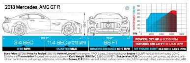 lexus lc 500 jalopnik bimmerboost the best driver u0027s car of 2017 is the ferrari 488 gtb