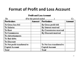 Excel Profit And Loss Template 7 Profit And Loss Account Formats In Excel Excel Templates
