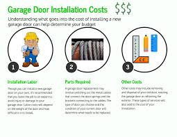 Overhead Door Installation by Garage Door Installation Costs Precision Overhead Door Service