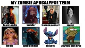 Zombie Team Meme - my zombie apocalypse team meme by normanjokerwise on deviantart