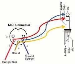 ipod wiring diagram wiring diagram byblank