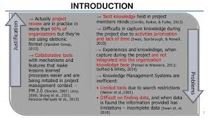 lessons learned model for projects supported by web 2 0 tools a mixe u2026