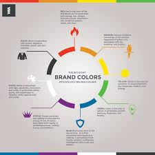 color wheel pro color meaning