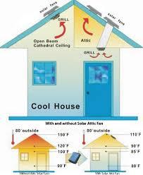 solar attic vent fan solar attic fan hnsf solar attic exhaust fan 20 watt panel hnsf20w