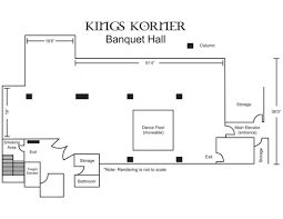 banquet hall plan software business for start cmerge