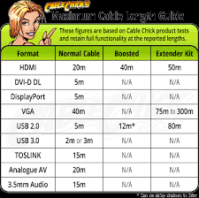 going the distance a guide to maximum cable lengths cable