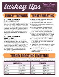 organic thanksgiving turkey 5 tips for cooking the perfect thanksgiving turkey tidal creek coop