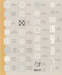 Hardwood Floor Patterns Best 25 Wood Floor Pattern Ideas On Pinterest Floor Patterns