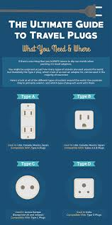 Cool Wall Receptacle The Ultimate Guide To International Travel Plugs And Wall Sockets