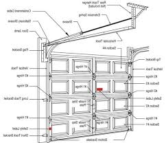 Overhead Door Model 551 Garage Door Jamb Detail Wageuzi Review Amazing Pictures
