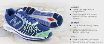 Best Shoes For Support And Comfort Picking The Best Shoes For Supination And Underpronation B3 Products