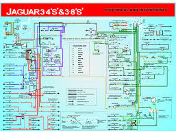wiring diagram types room thermostat wiring diagrams for hvac