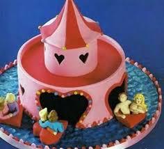 birthday cake ideas fresh cream image inspiration cake