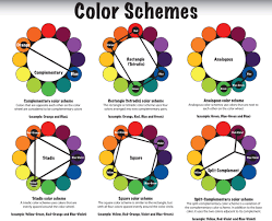 Color Wheel Schemes | geeking out color schemes hairbrained