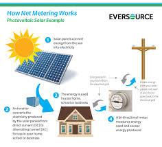 use solar solar energy renewable energy ct solar power eversource